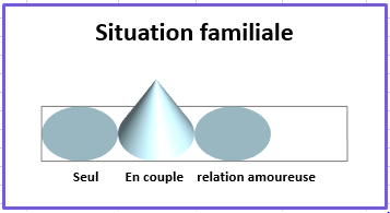 Martin situation-familiale
